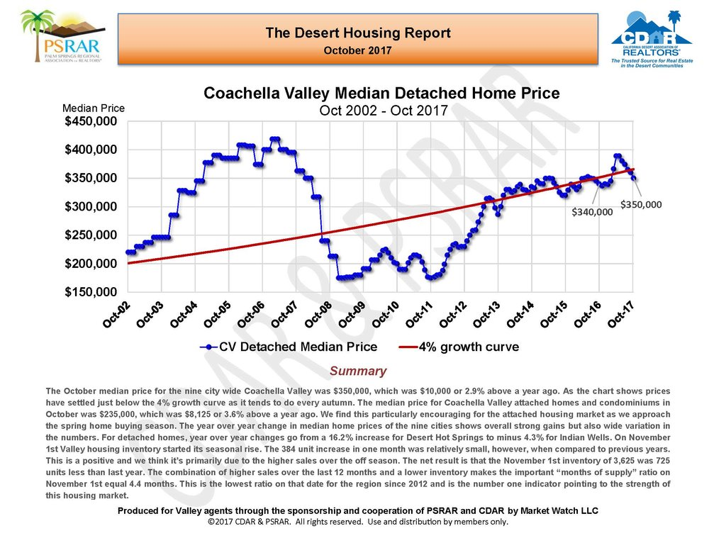 October 2017 Desert Housing Report_Page_01.jpg