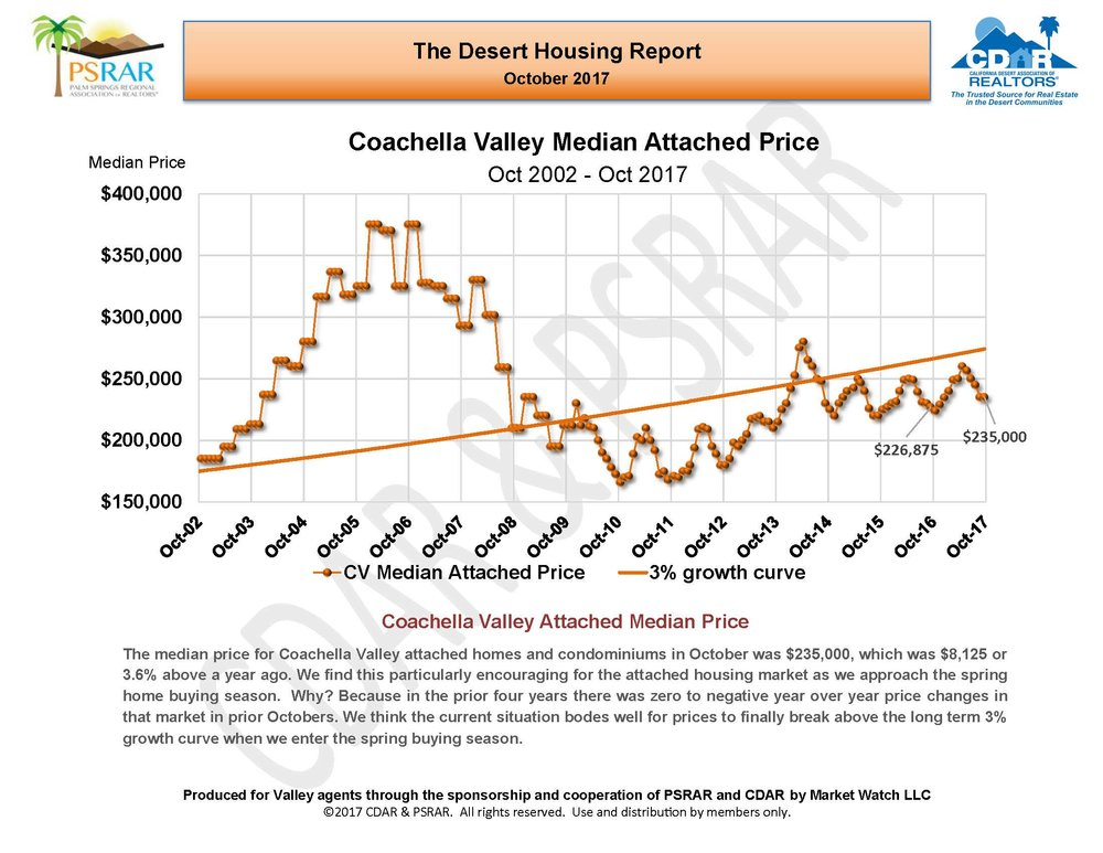 October 2017 Desert Housing Report_Page_02.jpg