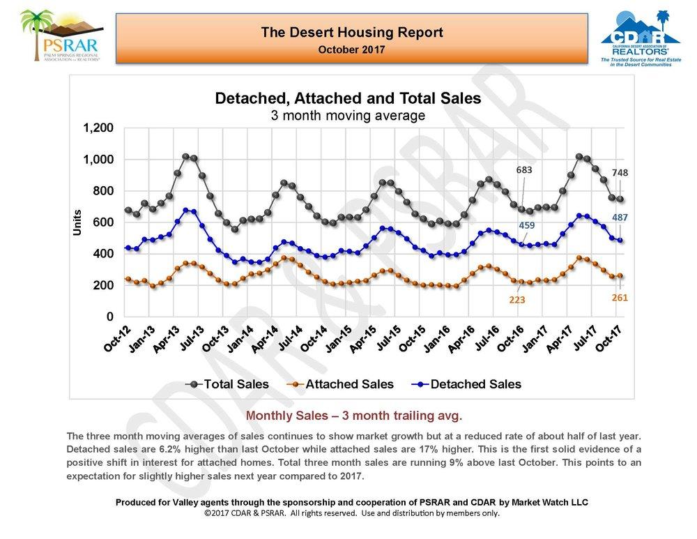 October 2017 Desert Housing Report_Page_04.jpg