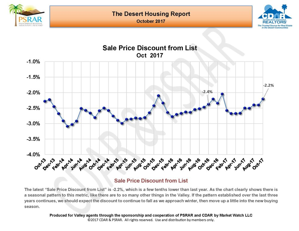 October 2017 Desert Housing Report_Page_13.jpg