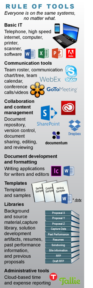 Managing Virtual Teams For Success Xprt