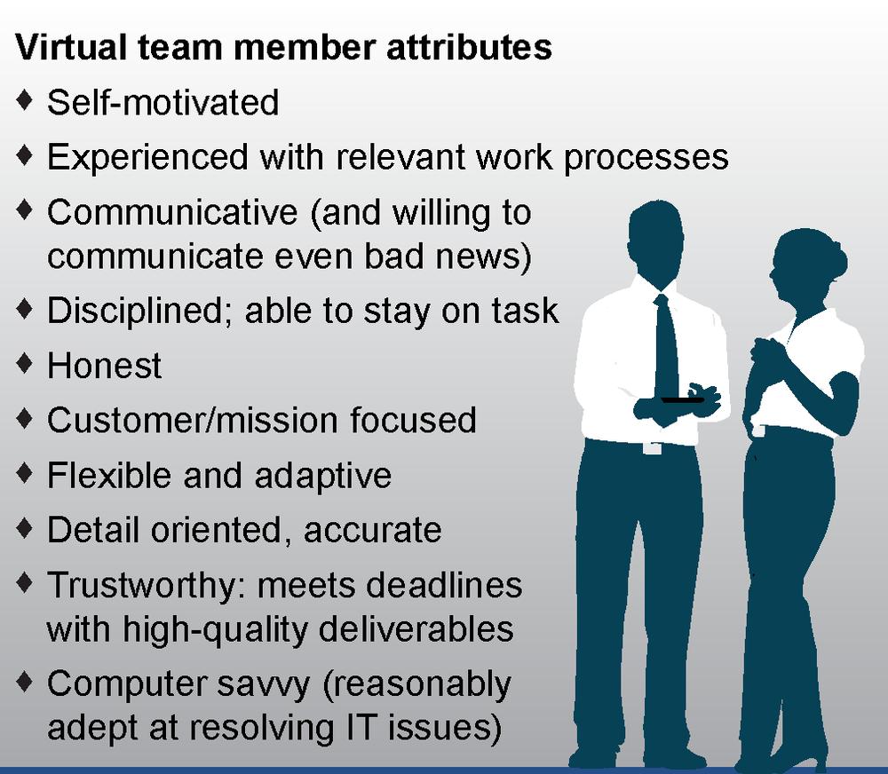 member-attributes.png