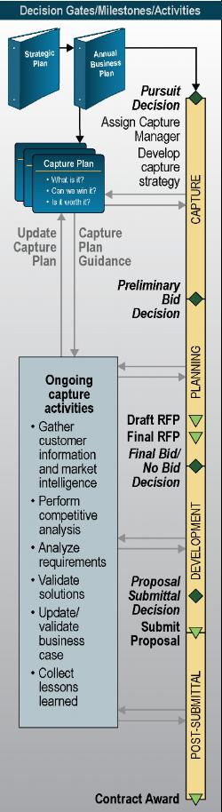 decision-gates2.png