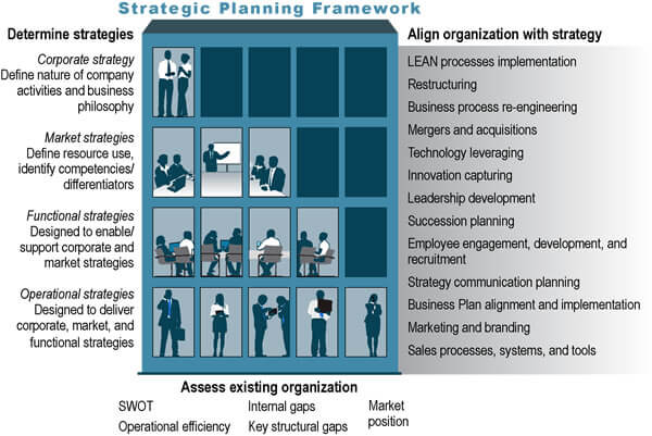 strategic-plan-white-paper2.jpg