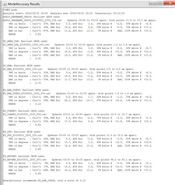 Model Accuracy Report - Vineyard 2018 - Results.jpg