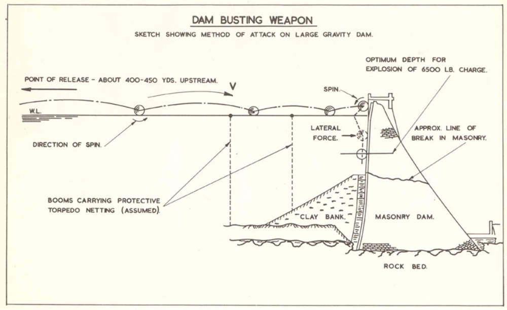 "Wallis' original sketch of his ""dam busting weapon""."