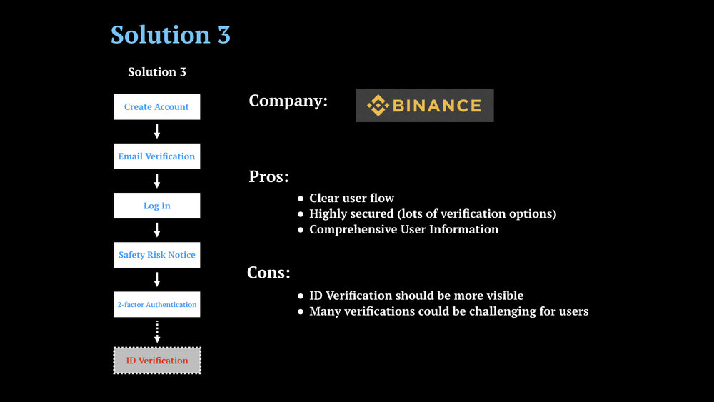 Exchange UXResearch 1_RegistrationProcess.007.jpeg