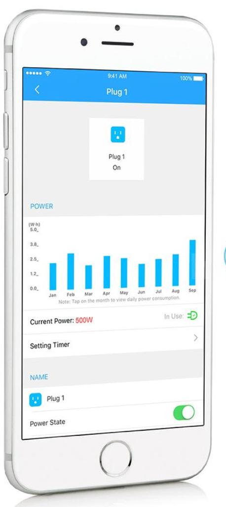 Monitor Power Consumption