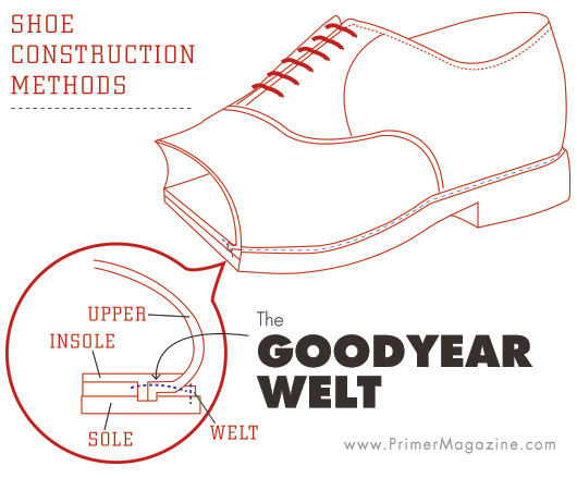 Image via Primer Magazine