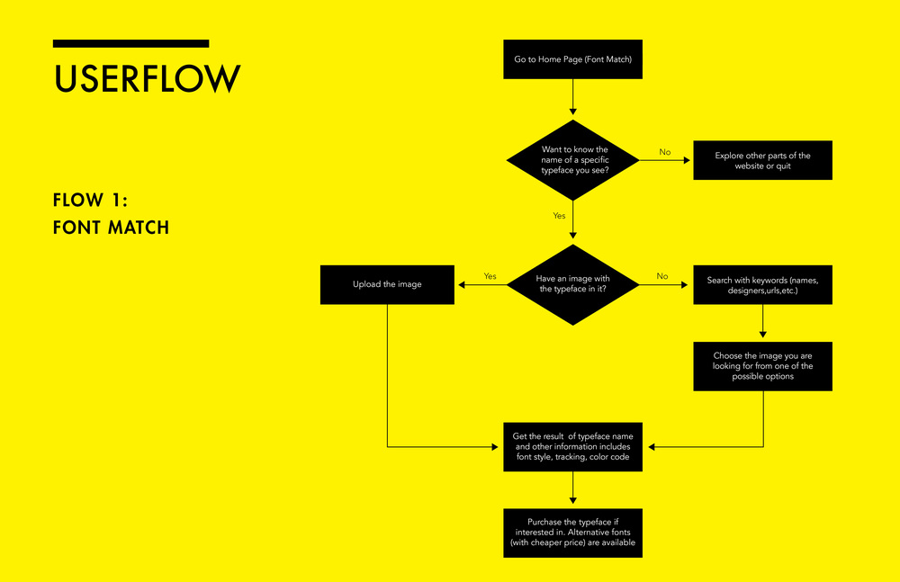 flow1.jpg