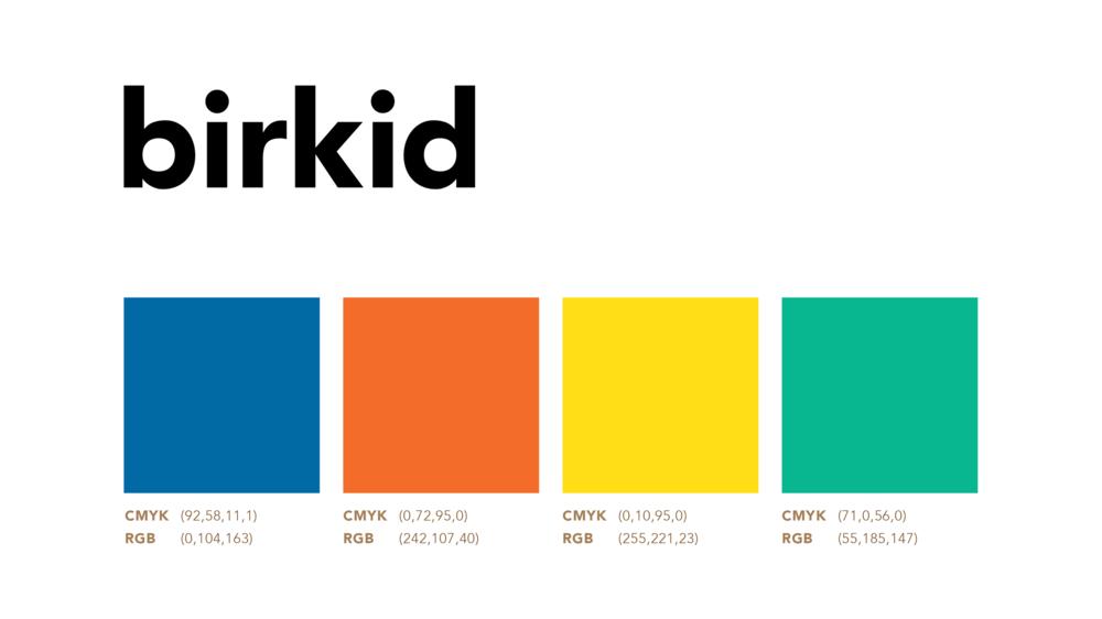 Birkenstock Branding Redesign | Branding Design — Natalie Huang
