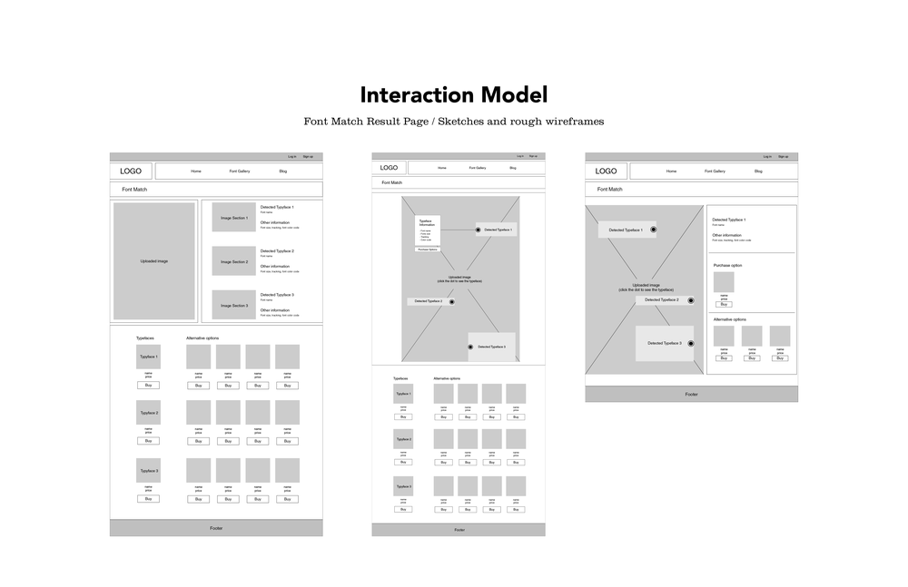 interaction model.png