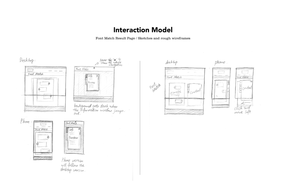 interaction model2.png