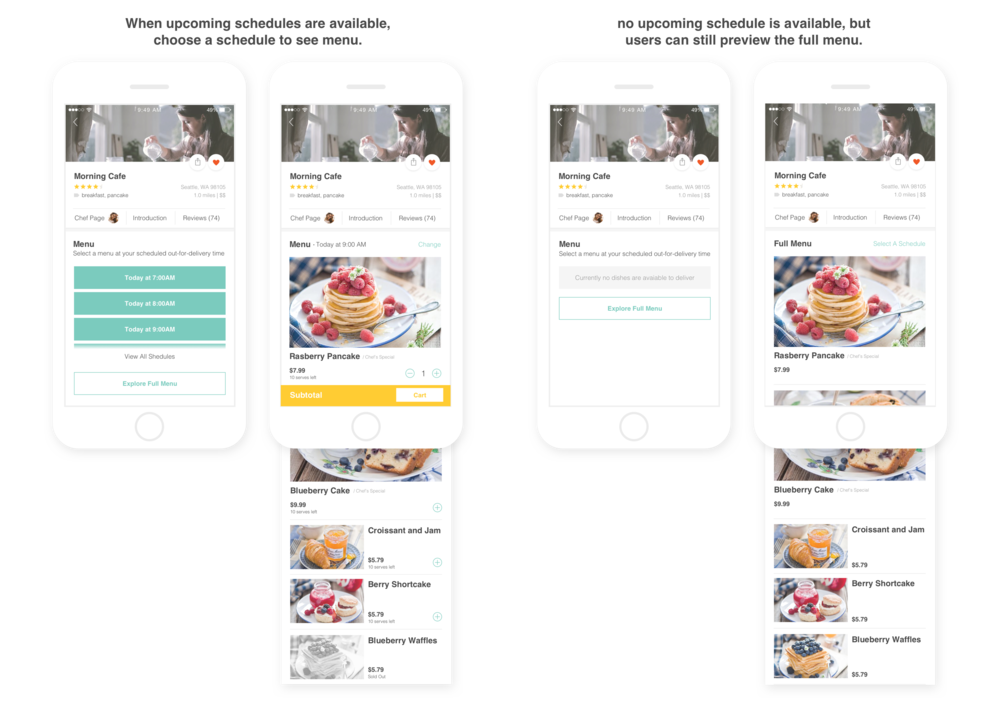 Shop page (v2.0)