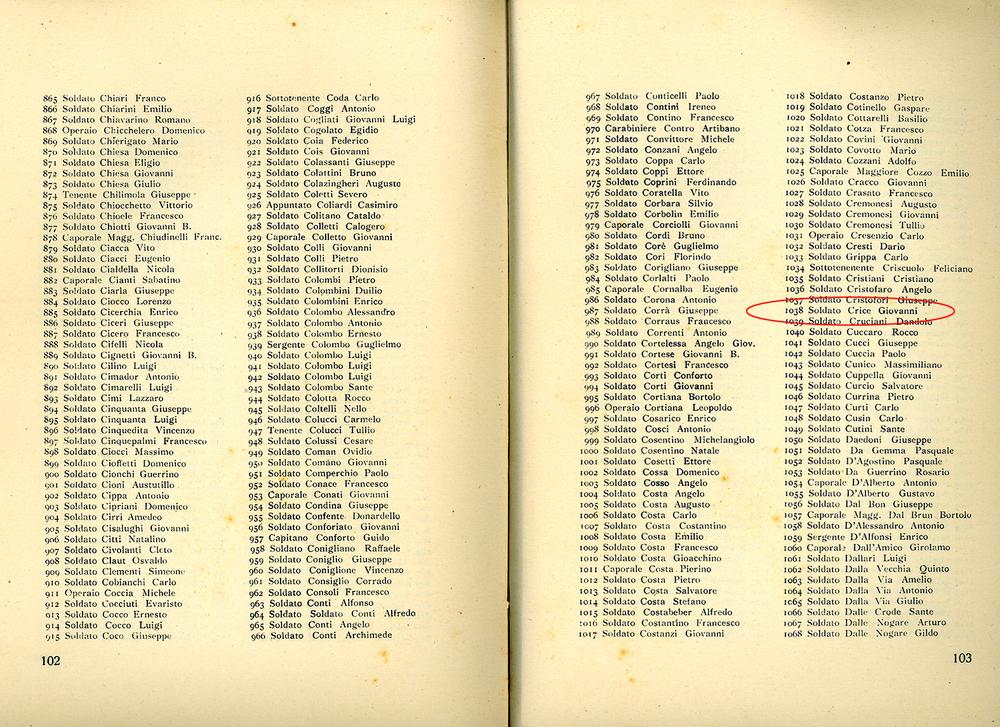 10 - Caduti di guerra che riposano alla S.S. Trinità di Schio dal n° 865 al n° 1017 col n° 1038 evidenziato.JPG