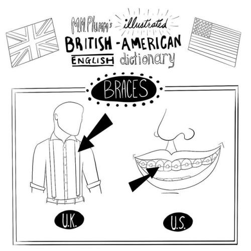 braces.jpg