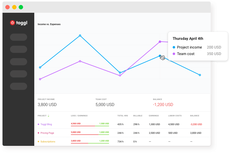 toggl-insights-team-profitability-tool.png