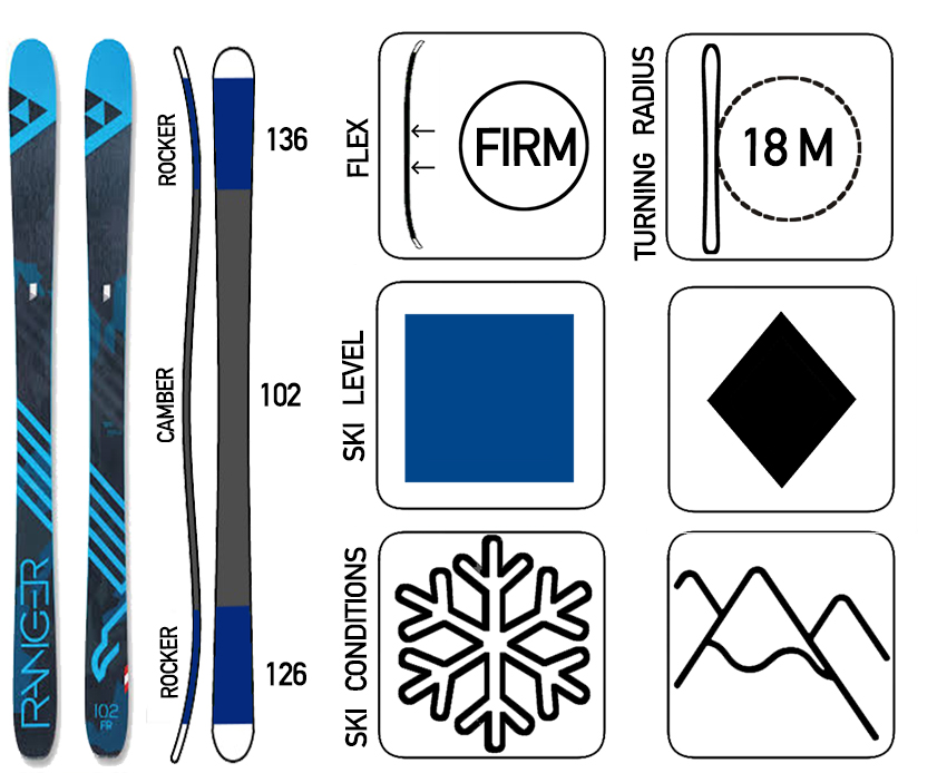 Fischer Ranger 102 FR - A Seriously Stable All Mountain Ripper The Ranger Delivers A Sturdy Feel With A Large Dynamic RangeTo Learn More About The Ski Click HereSizes: 170 177 184Click Here To Book Online