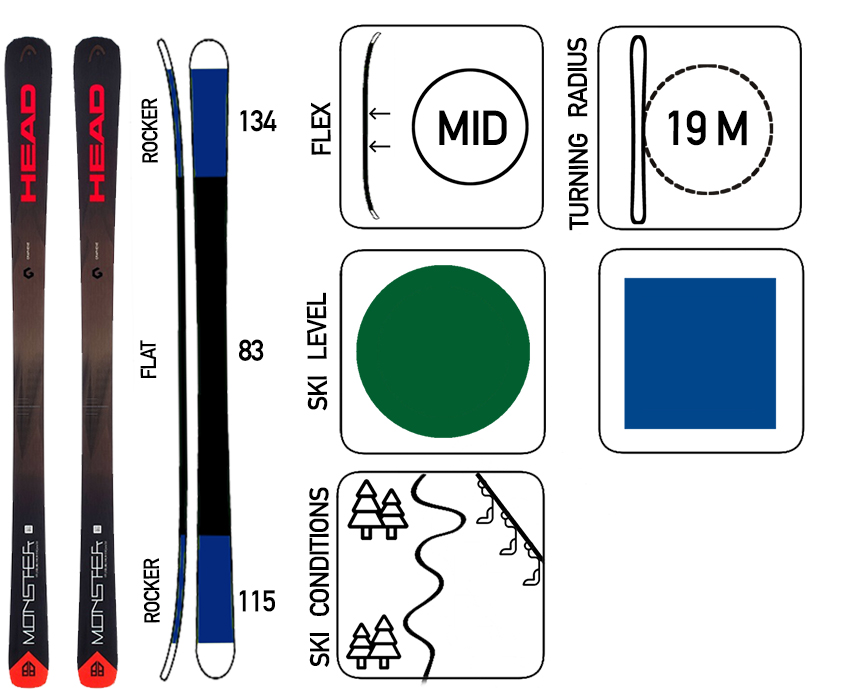 Head Monster 83 X - The Perfect Ski Foor Anyone With A Racing Background Looking For A Ski That Carves With All Mountain VersatilitySizes: 149 156 163 177To Book Online Click Here