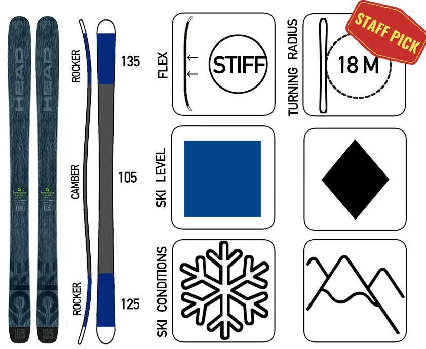 Head Kore 105 - POWDER Magazines 2018 Ski Of The Year With Tip to Tail Rocker And A Sturdy Yet Playful FeelTo Learn More About The Ski Click HereSizes: 171 180 189Click Here To Book Online