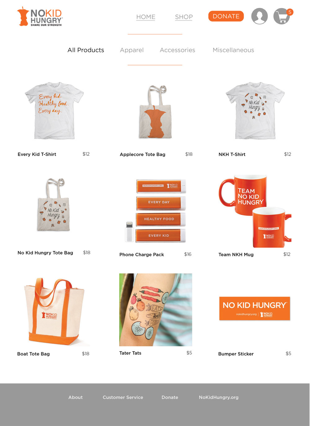 Categorized Merchandize