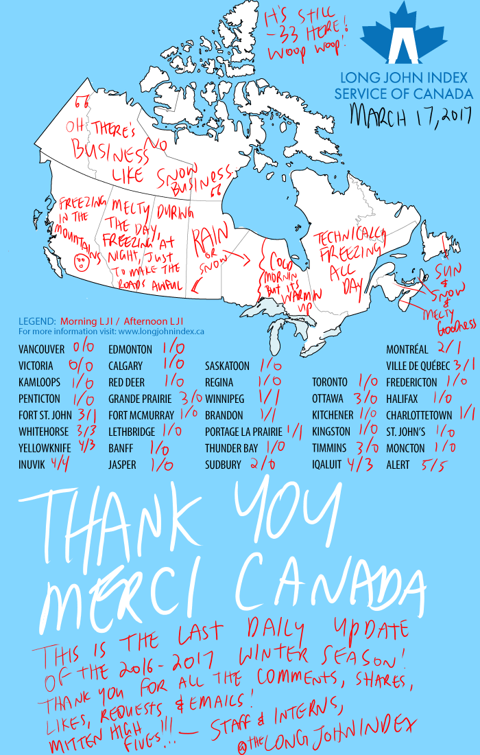 The Long John Index Service of Canada