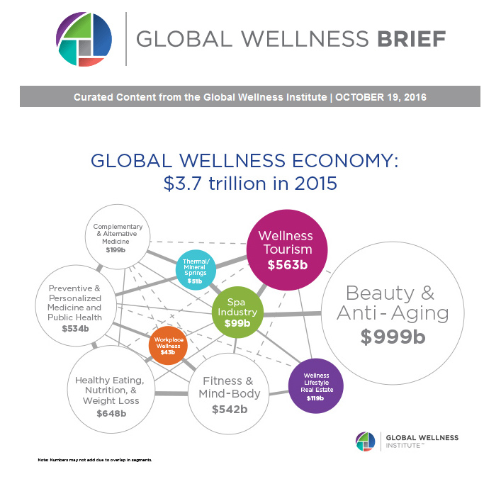 Global_Wellness_Brief_Oct19-2016.jpg
