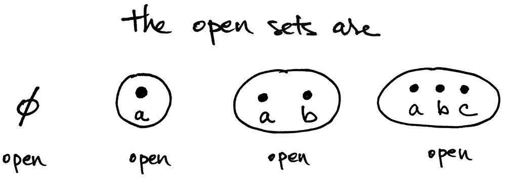 opens.jpg