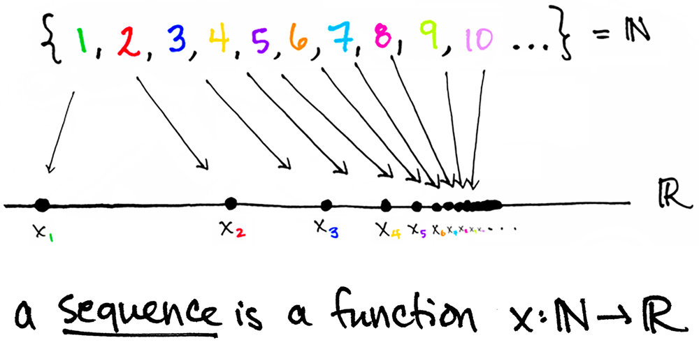 sequences4.jpg