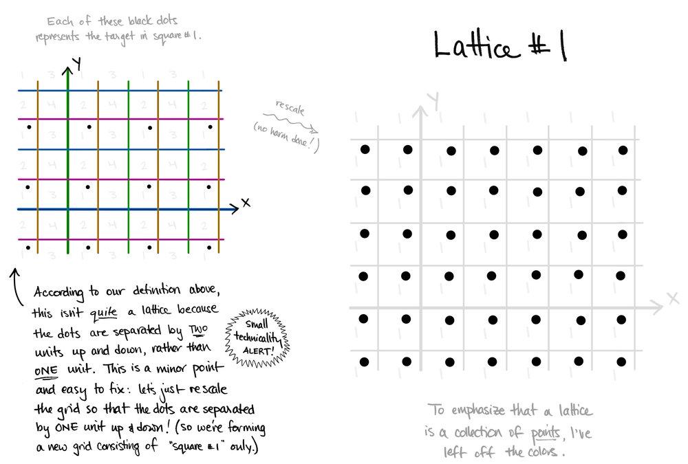 Lattice1.jpg