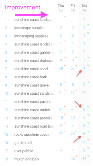 seo results for landscape supplies.png
