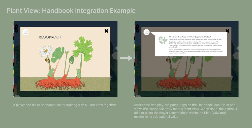 PlantView-HandbookTieIn.jpg