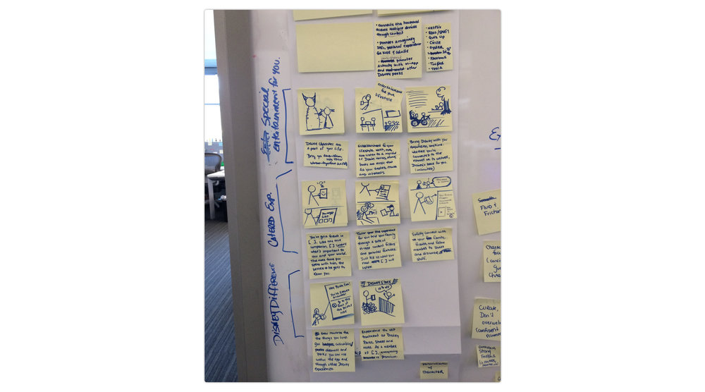 Shot of whiteboard session to curate the vision poster.