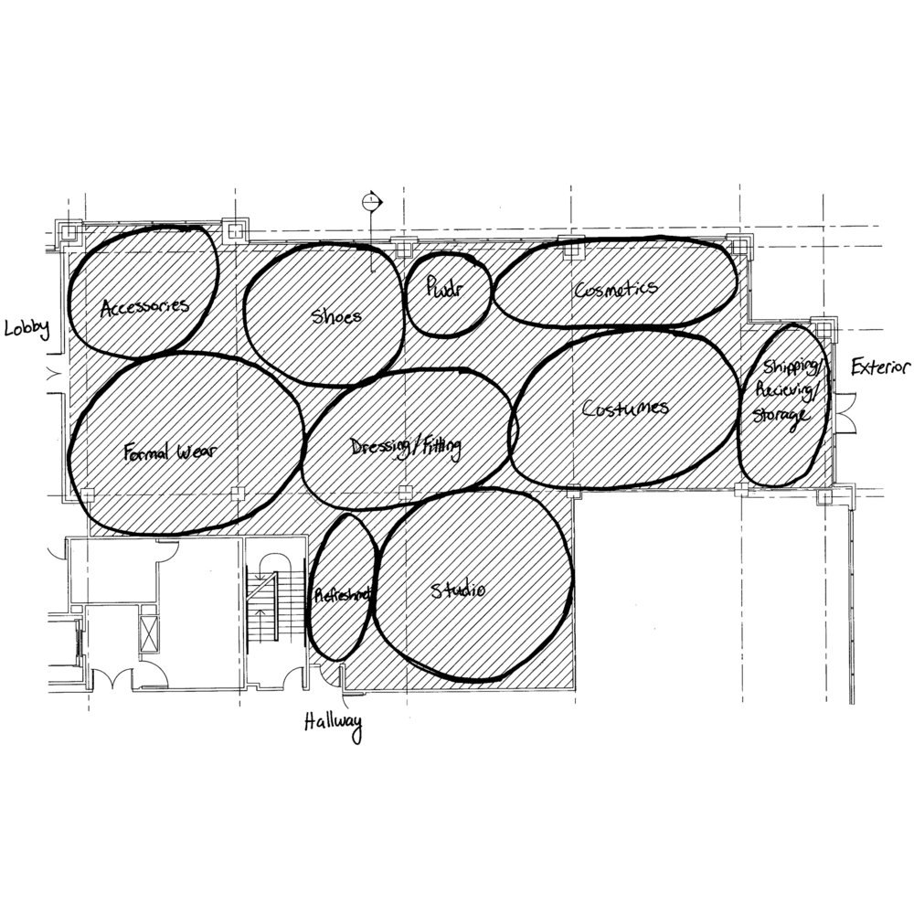 Space Planning Circulation Are The Basis Of Successful Design Whether A Residential