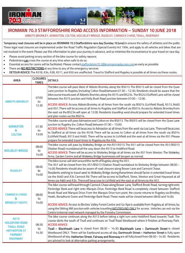 ironman 2018 schedule.JPG