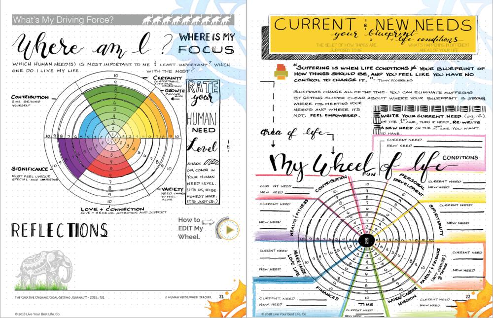 6 human needs wheel creative organic goal setting journal by quarters.png