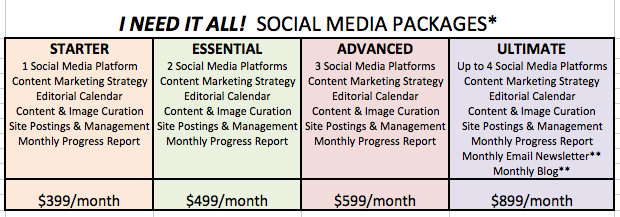* To achieve maximum results, these packages  require a 6-month commitment .  ** The Ultimate Package includes content development  and  e-mail delivery of your newsletter and blog each month.