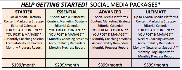 * To achieve maximum results, these packages  require a 6-month commitment .    **  Clients are responsible for curating and posting their own content  to the various social media sites.  We're here to review what you've posted, provide on-going coaching, and offer suggestions/feedback. ***  The Ultimate Package includes content editing only of your newsletter and blog each month. You're responsible for the delivery.