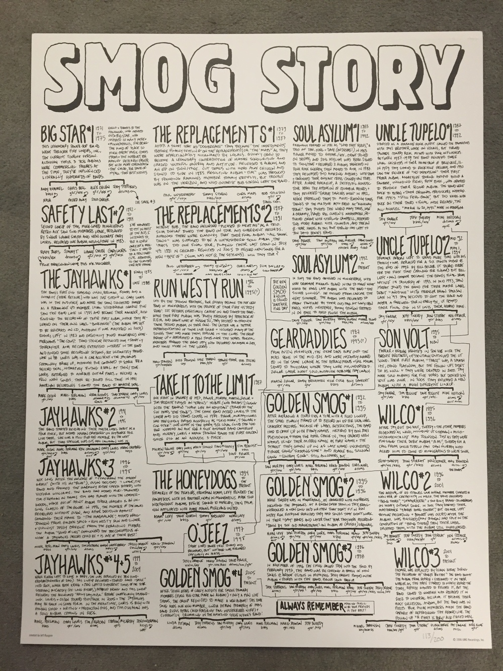 "Universal / Lost Highway / Kim Buie hired me to do this Golden Smog family tree poster as a promo item for their ""Another Fine Day"" poster.  Ironically it features many of the same bands as my Big Star poster.  They did a ""free with purchase"" version that was sent to record stores and...."