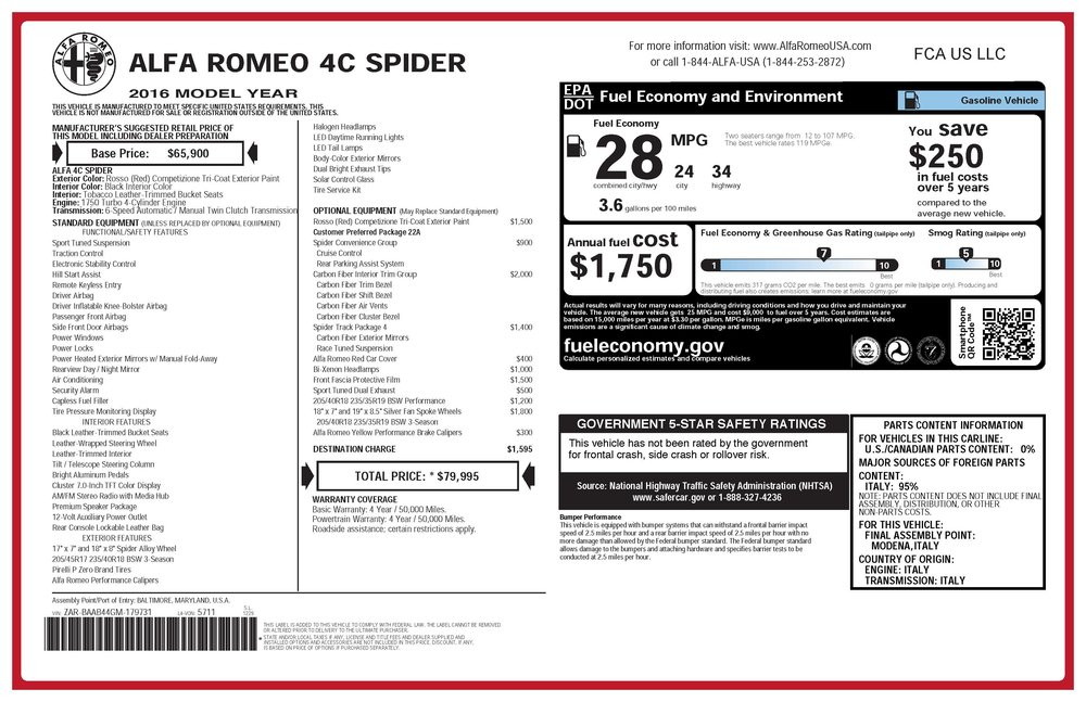 2016 Alfa Romeo 4C Spider (GM179731) - Window Sticker.jpg