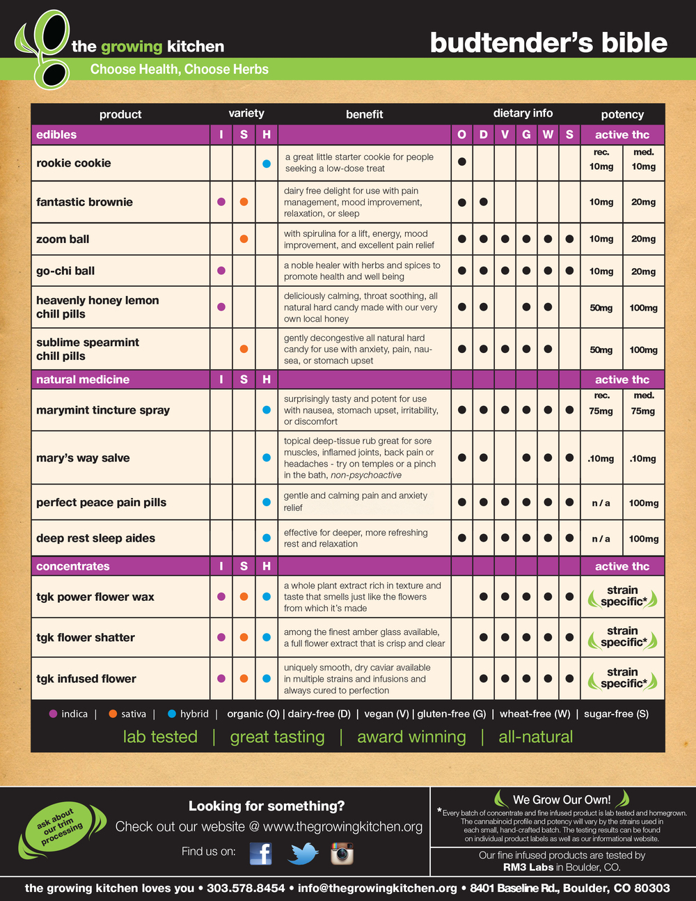 @ Budtender's Bible (Menu).jpg