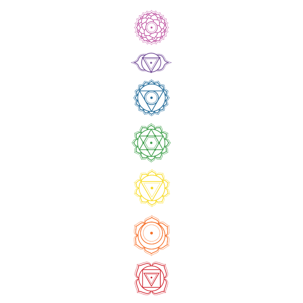 The Chakra Journey.png