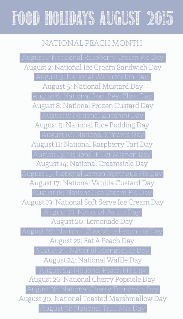 Food Holidays - August 2015