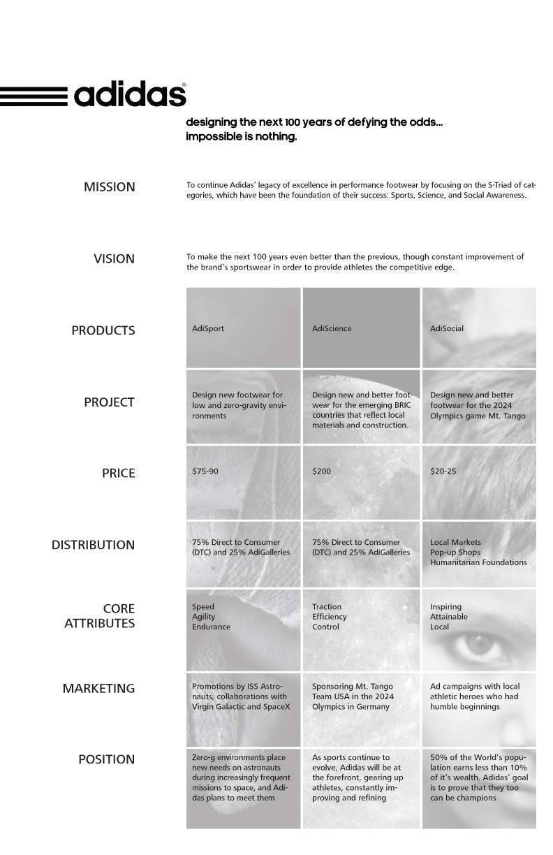adidas website pages adi housejpg