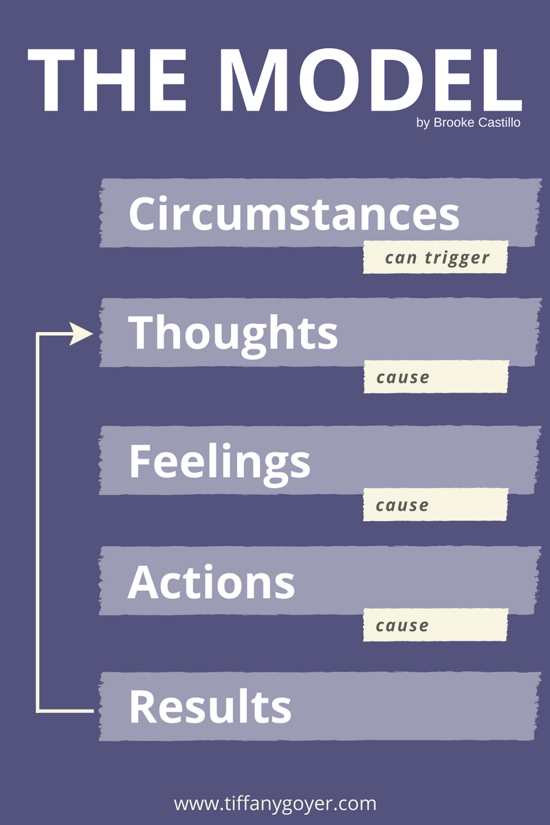 Remember Circumstances are always neutral (even if it doesn't feel neutral).  No adjectives or feelings go on the circumstances line. -
