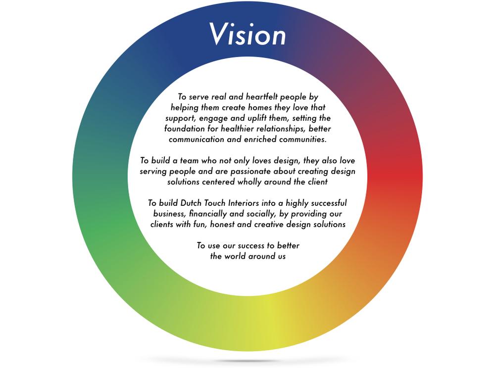 DTI Vision.001.jpeg
