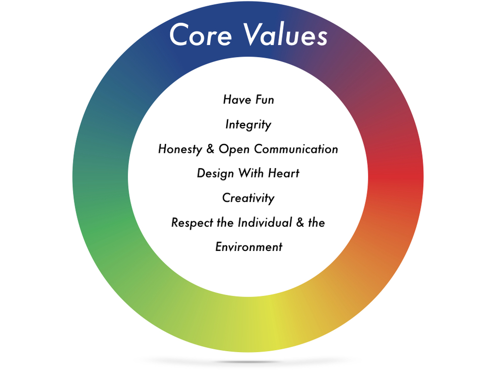 DTI Core Values.001.jpeg