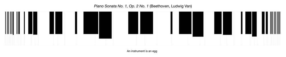 Piano diagrams are the result of a collaboration between  David Pocknee  and I.  Methodology is detailed  here .