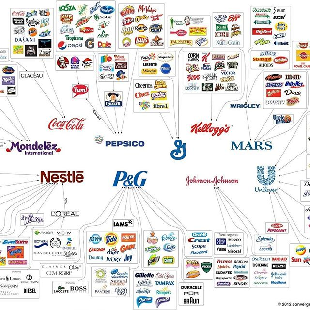 SO AMAZING! All these inspiring brands flow from the same source! REMEMBER! ALWAYS STRIVE FOR MONOPOLY!