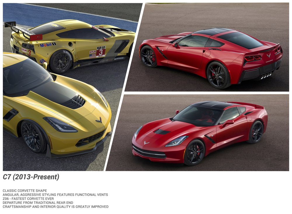 Corvette Style Guide FINAL-2 6.jpg